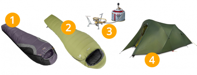 Wild Camping Kit List - Sleeping Bags