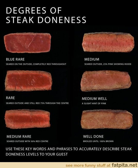 How steak should looked when cooked