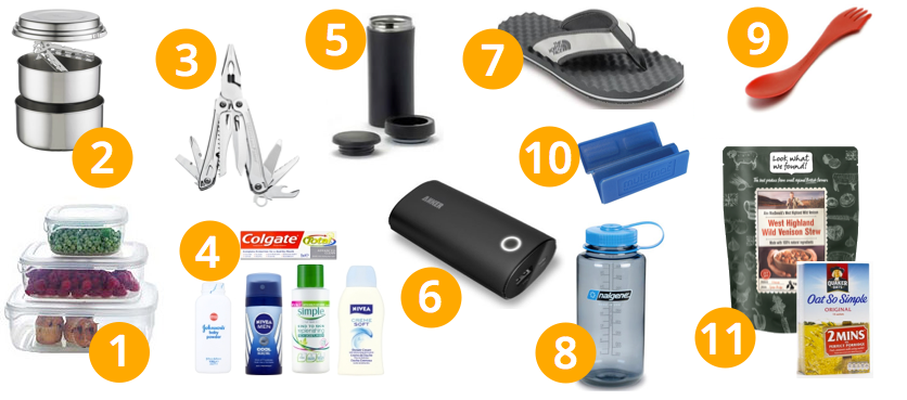 Wild Camping Kit List Advice Packing List Tips
