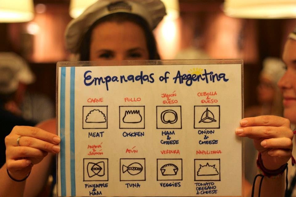 The different types of empanada found in Argentina